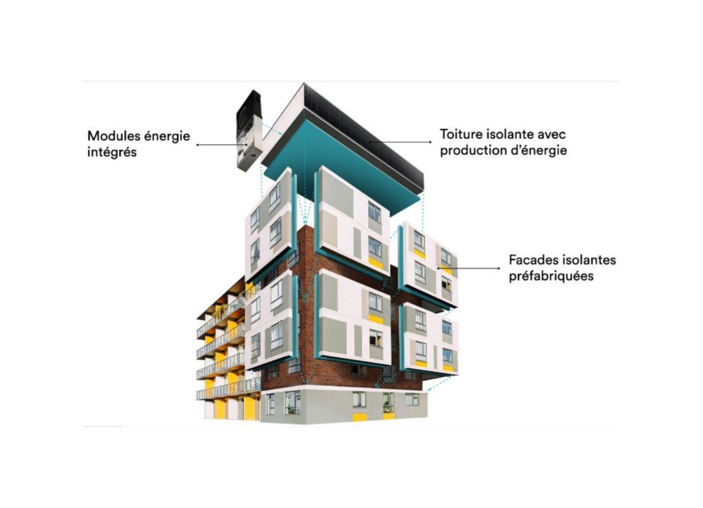 Modules de rénovations EnergieSprong